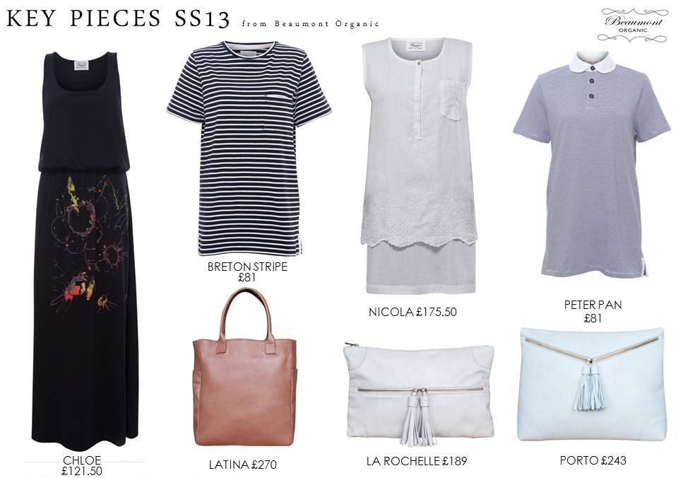 key pieces SS13