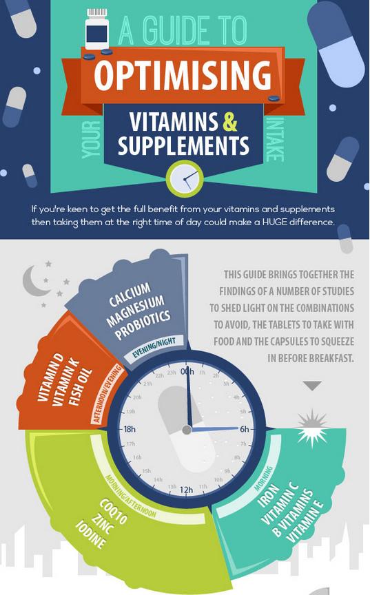 vitamins-infographic