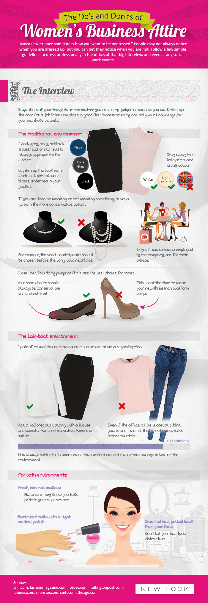 WomenO^C¸O¨s Guide to Business Attire-splitted-03