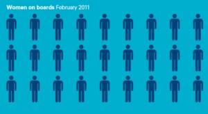 womenonboards-report-2011-1