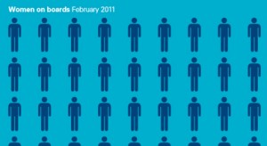 womenonboards-report-2011 Lord Davies Review