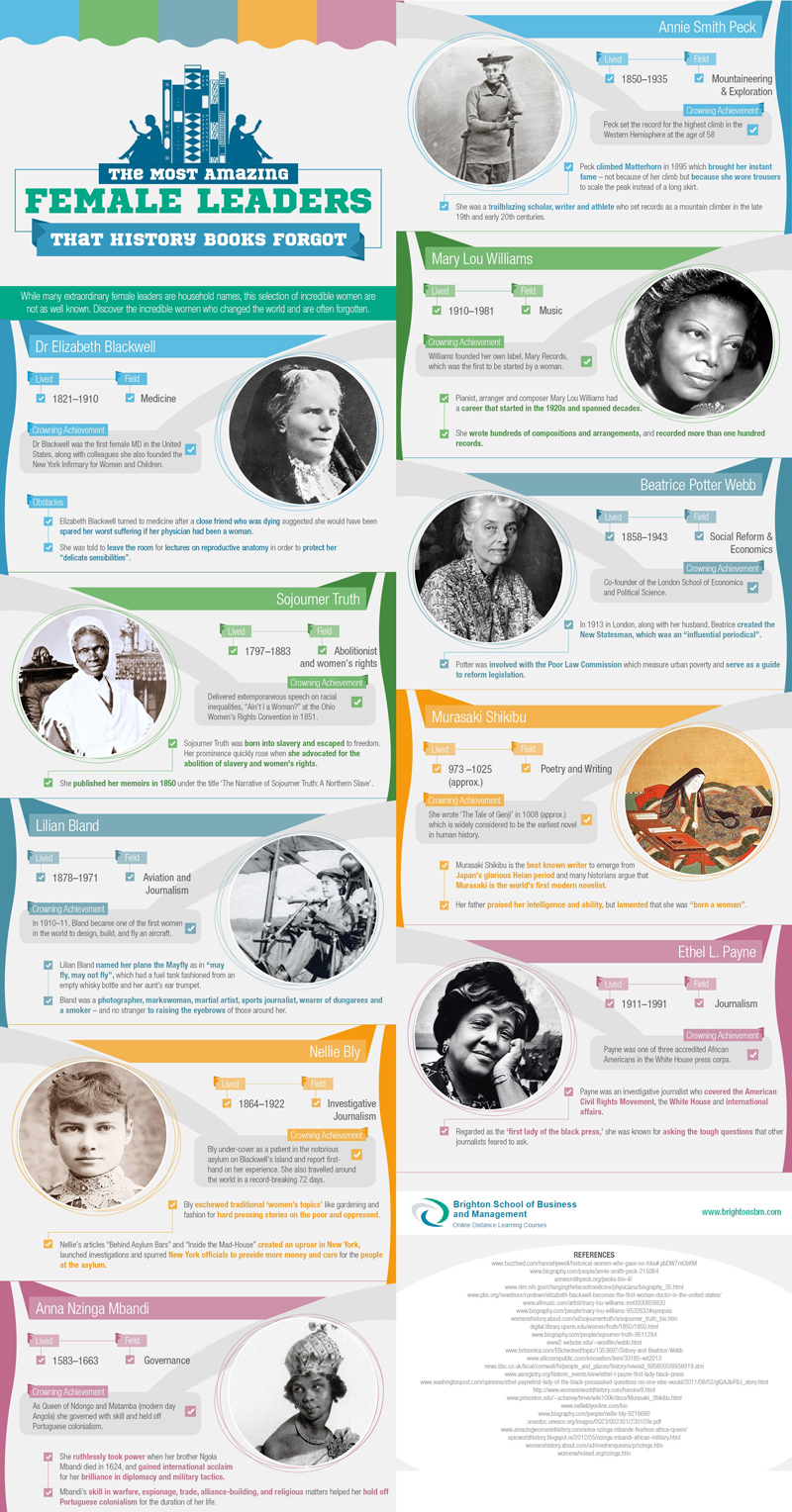 Most amazing female leaders that history books forgot Infographic