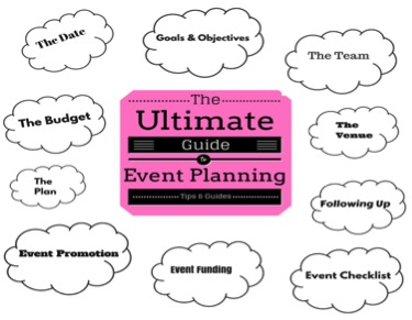 Ultimate event planning