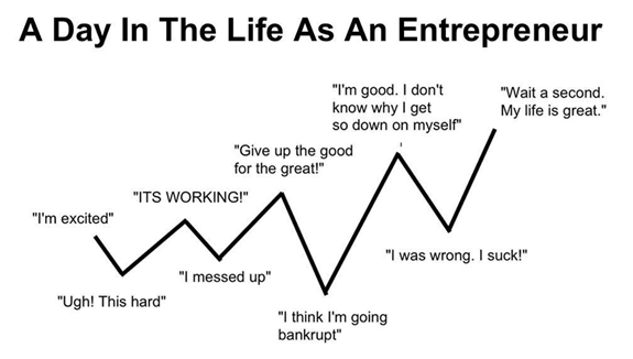 A day in the life as an entrepreneur
