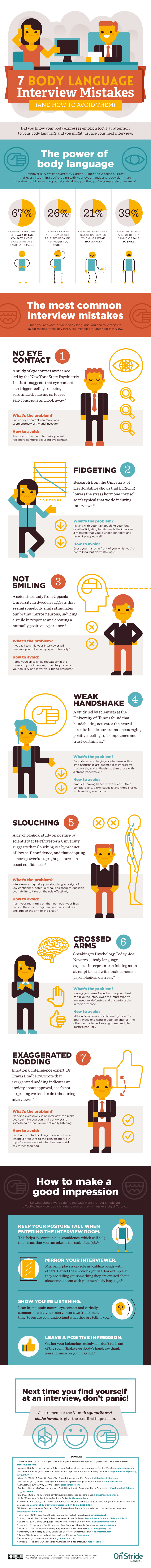 7-body-language-interview-mistakes-and-how-to-avoid-them