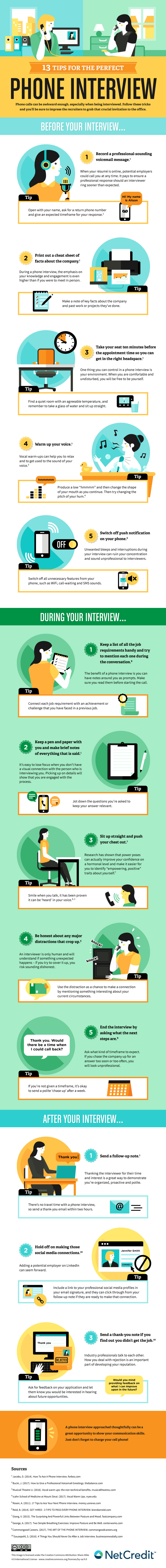 13 Tips for the Perfect Phone Interview_Women