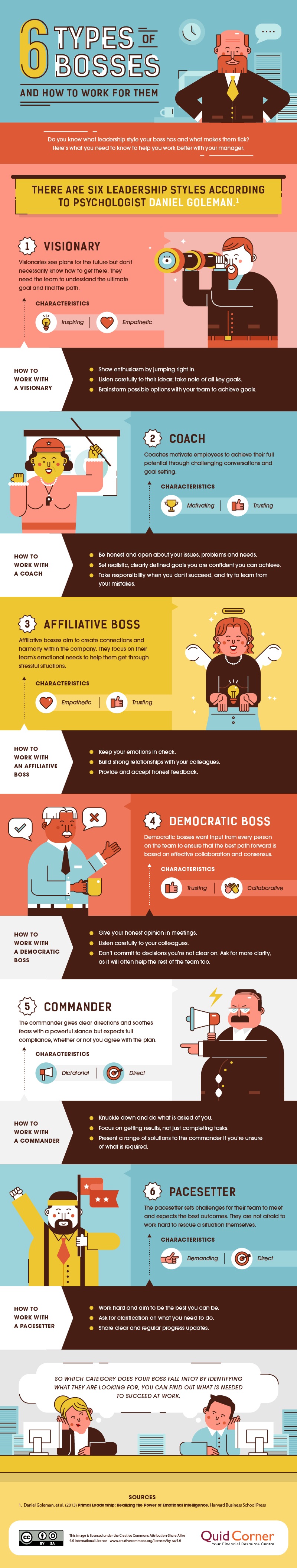 DESIGN - 6 types of bosses (and how to work for them)