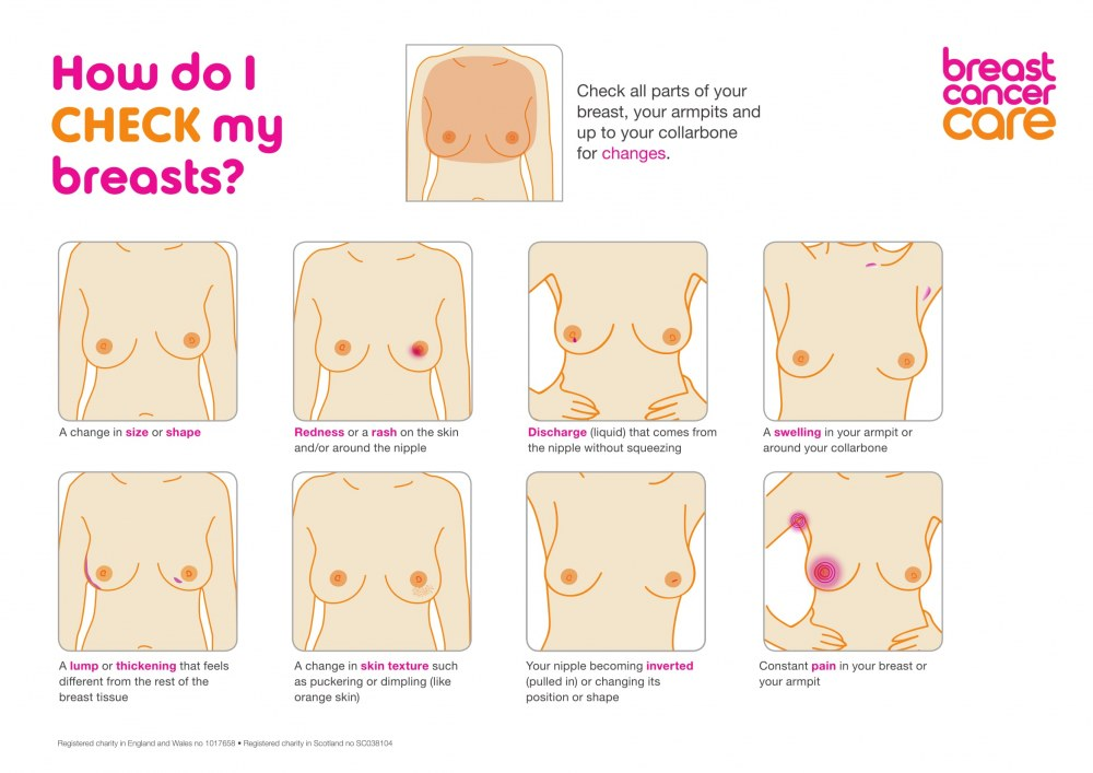 breast-cancer-symptoms-1