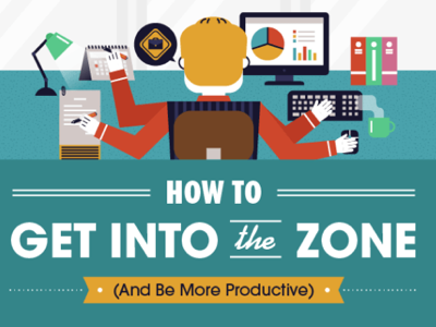how to get into the zone and to be more productive featured